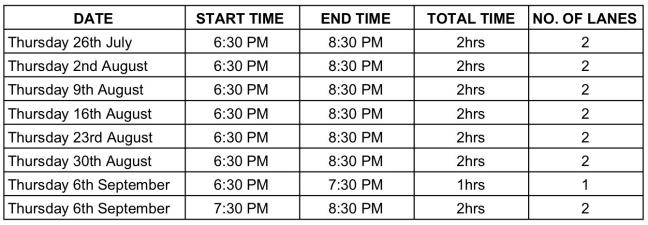Parkfield Preseason Dates